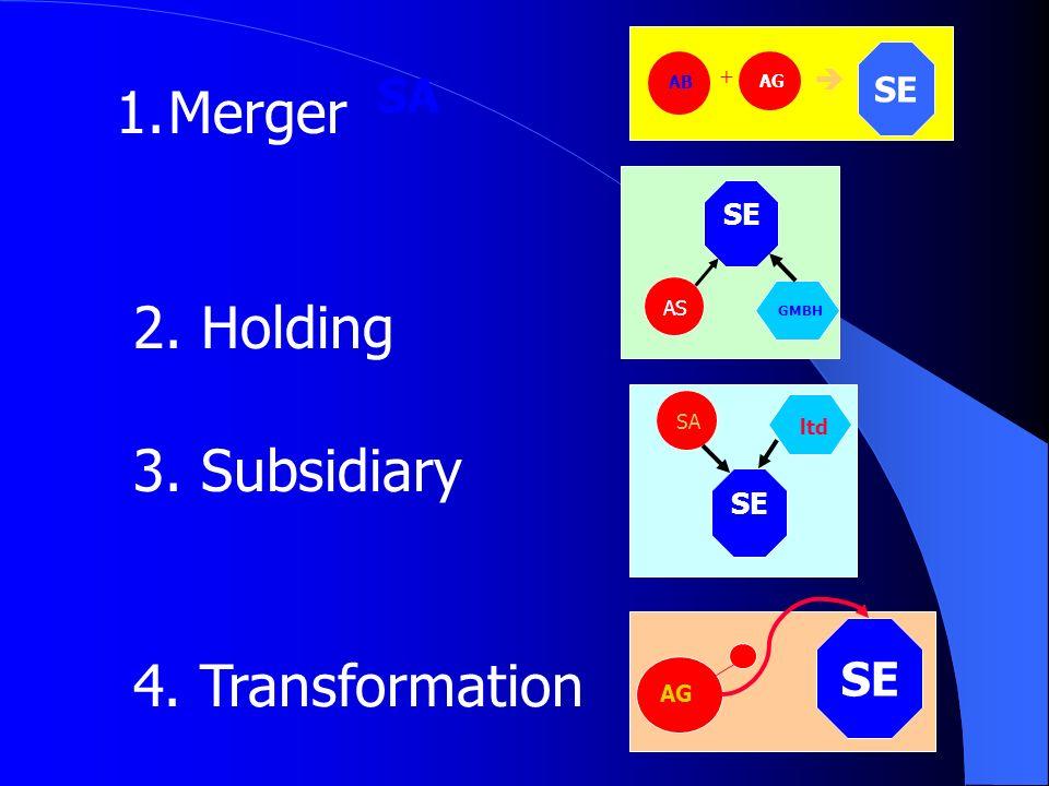 SA AS GMBH SE Holding + SE AB AG SA ltd SE AG SE 1.Merger 2.