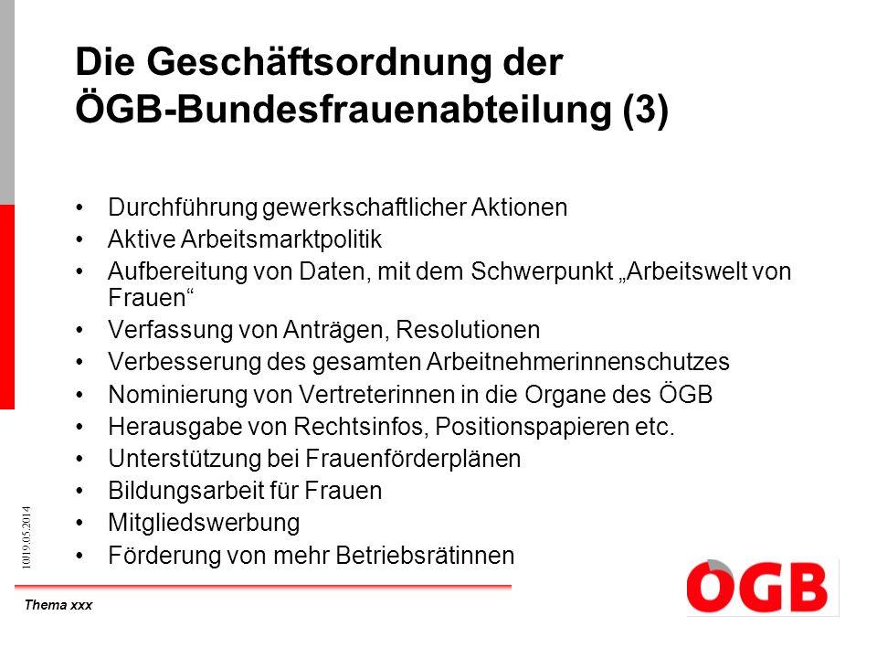 Thema xxx 10/19.05.2014 Die Geschäftsordnung der ÖGB-Bundesfrauenabteilung (3) Durchführung gewerkschaftlicher Aktionen Aktive Arbeitsmarktpolitik Auf