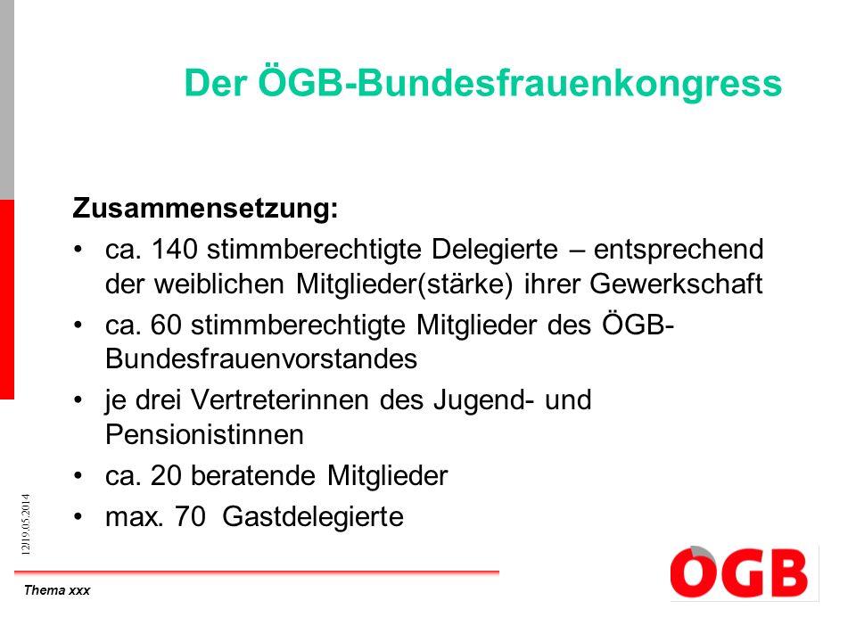 Thema xxx 12/19.05.2014 Der ÖGB-Bundesfrauenkongress Zusammensetzung: ca. 140 stimmberechtigte Delegierte – entsprechend der weiblichen Mitglieder(stä