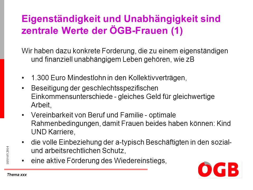 Thema xxx 18/19.05.2014 Eigenständigkeit und Unabhängigkeit sind zentrale Werte der ÖGB-Frauen (1) Wir haben dazu konkrete Forderung, die zu einem eig