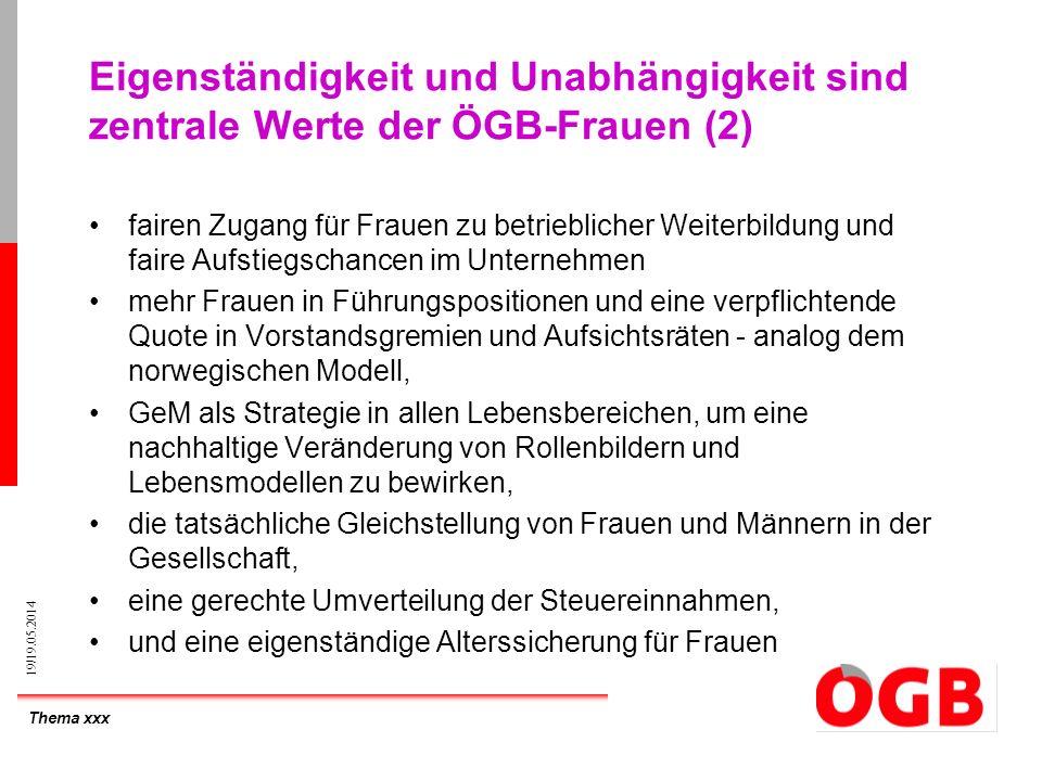 Thema xxx 19/19.05.2014 Eigenständigkeit und Unabhängigkeit sind zentrale Werte der ÖGB-Frauen (2) fairen Zugang für Frauen zu betrieblicher Weiterbil