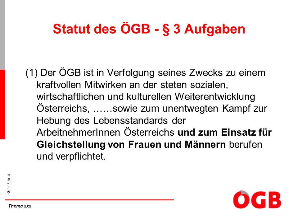 Thema xxx 5/19.05.2014 Statut des ÖGB - § 3 Aufgaben (1) Der ÖGB ist in Verfolgung seines Zwecks zu einem kraftvollen Mitwirken an der steten sozialen