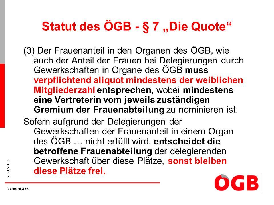 Thema xxx 7/19.05.2014 Statut des ÖGB - § 7 Die Quote (3) Der Frauenanteil in den Organen des ÖGB, wie auch der Anteil der Frauen bei Delegierungen du