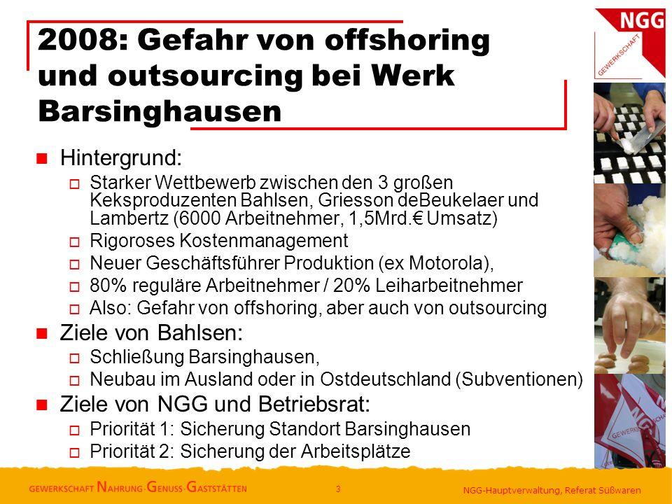 NGG-Hauptverwaltung, Referat Süßwaren 2008: Gefahr von offshoring und outsourcing bei Werk Barsinghausen Hintergrund: Starker Wettbewerb zwischen den