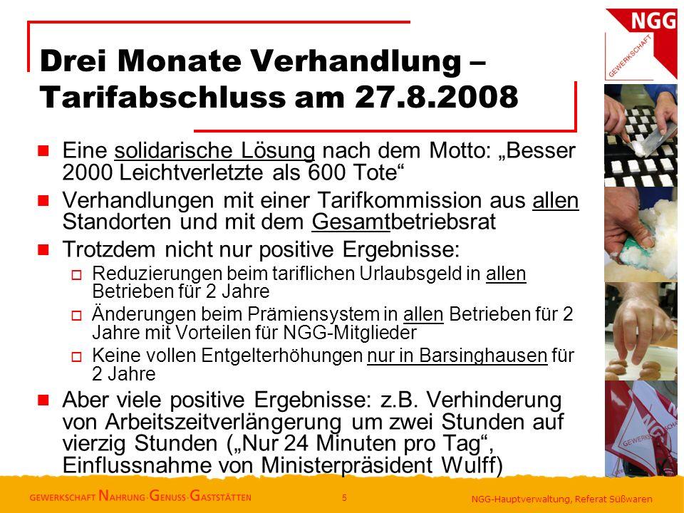 NGG-Hauptverwaltung, Referat Süßwaren Drei Monate Verhandlung – Tarifabschluss am 27.8.2008 Eine solidarische Lösung nach dem Motto: Besser 2000 Leich