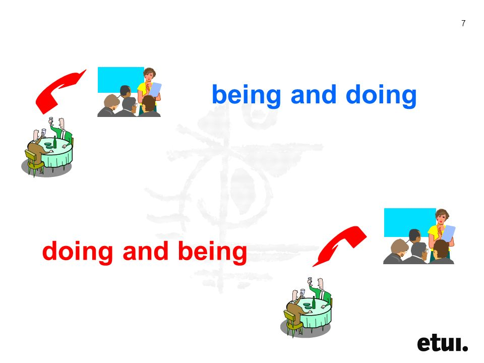 7 being and doing doing and being
