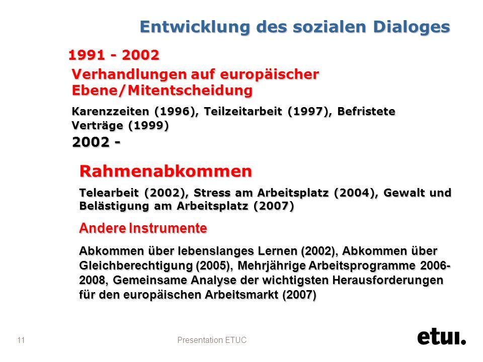 Presentation ETUC 11 Entwicklung des sozialen Dialoges 1991 - 2002 2002 - Verhandlungen auf europäischer Ebene/Mitentscheidung Karenzzeiten (1996), Teilzeitarbeit (1997), Befristete Verträge (1999) Rahmenabkommen Telearbeit (2002), Stress am Arbeitsplatz (2004), Gewalt und Belästigung am Arbeitsplatz (2007) Andere Instrumente Abkommen über lebenslanges Lernen (2002), Abkommen über Gleichberechtigung (2005), Mehrjährige Arbeitsprogramme 2006- 2008, Gemeinsame Analyse der wichtigsten Herausforderungen für den europäischen Arbeitsmarkt (2007)