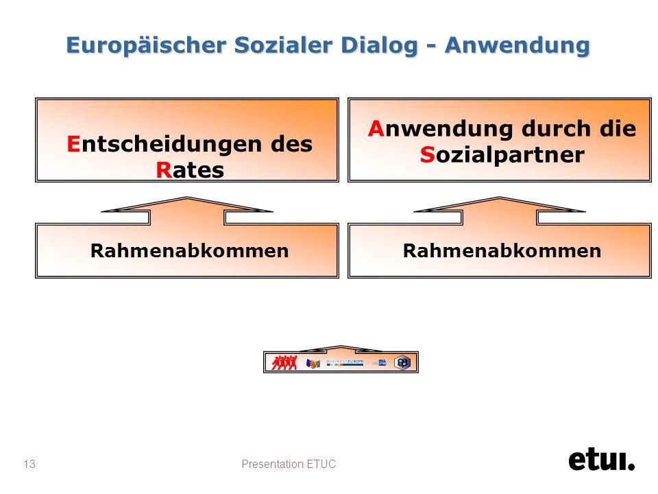 Presentation ETUC 13 Europäischer Sozialer Dialog - Anwendung Europäischer Sozialer Dialog - Anwendung Rahmenabkommen Anwendung durch die Sozialpartner Rahmenabkommen Entscheidungen des Rates