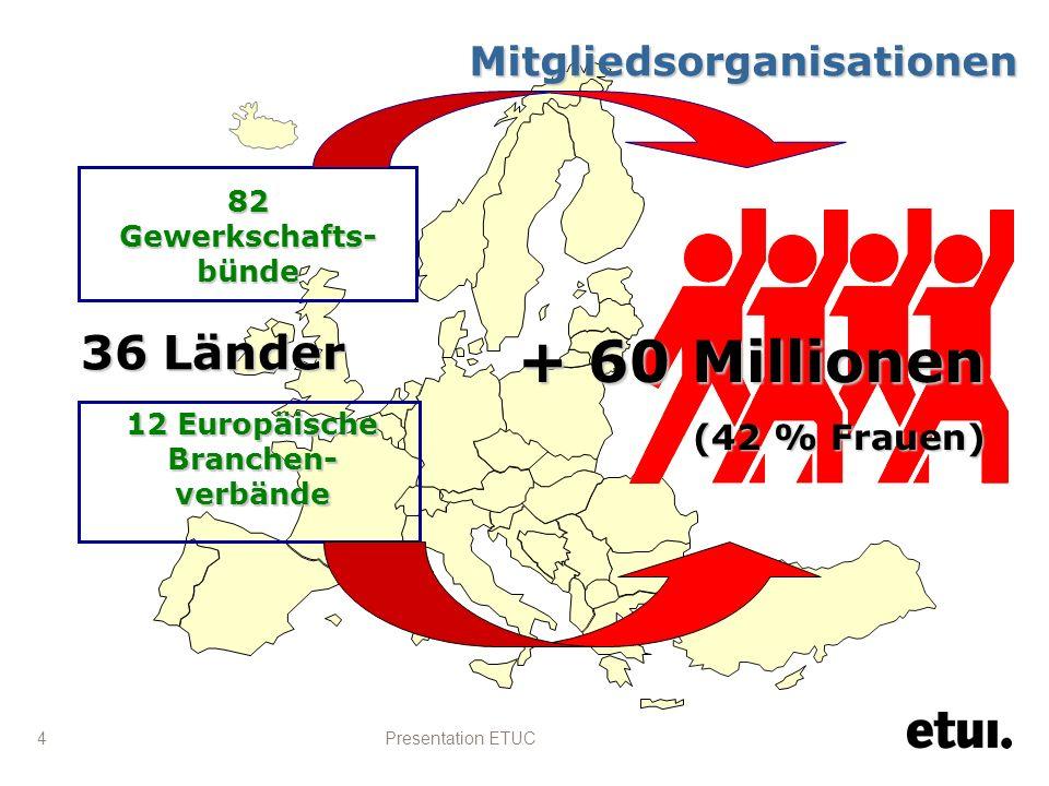Presentation ETUC 4 Mitgliedsorganisationen 82 Gewerkschafts- bünde 12 Europäische Branchen- verbände 36 Länder + 60 Millionen (42 % Frauen)