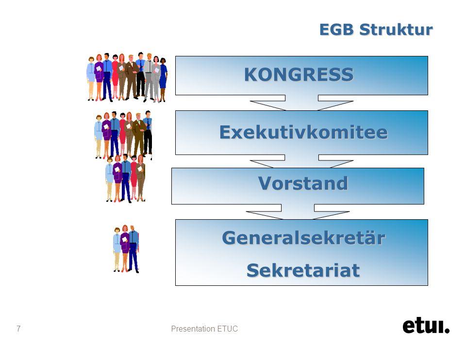 Presentation ETUC 7 KONGRESS Exekutivkomitee Vorstand GeneralsekretärSekretariat EGB Struktur