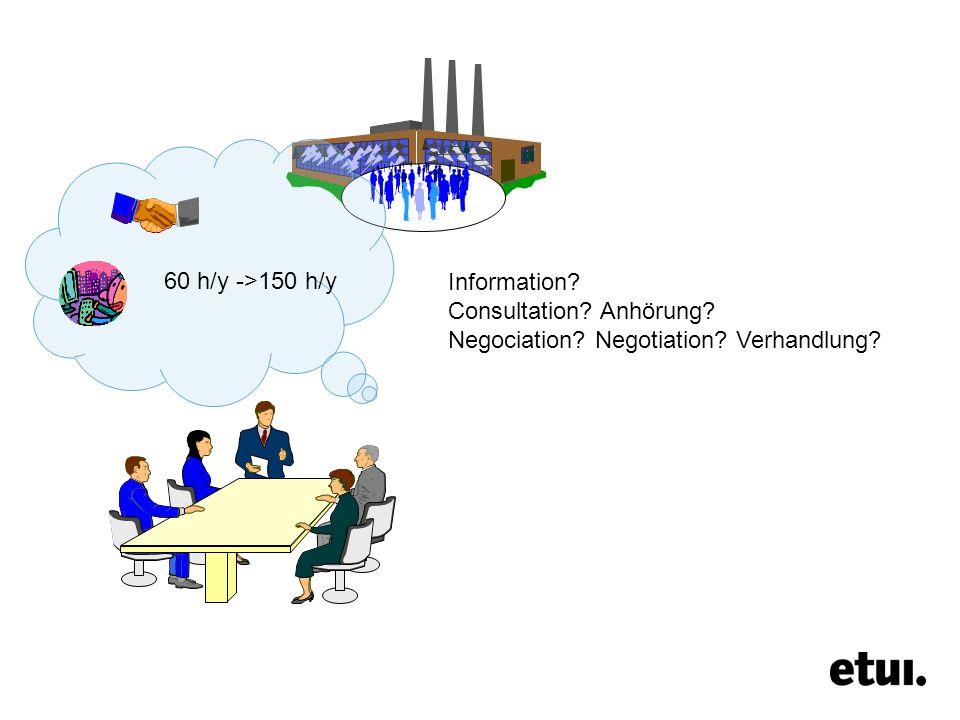 60 h/y ->150 h/y Information Consultation Anhörung Negociation Negotiation Verhandlung