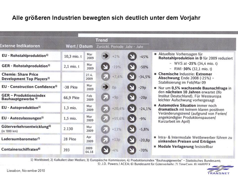 Auswirkungen der Finanzmarktkrise und die Aktivitäten der Die Auswirkungen trafen vor allem die Beschäftigten bei DB Schenker Rail Deutschland AG, aber auch die Beschäftigten in der Fahrzeuginstandsetzung.