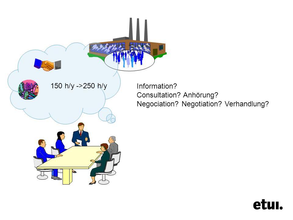 150 h/y ->250 h/y Information? Consultation? Anhörung? Negociation? Negotiation? Verhandlung?