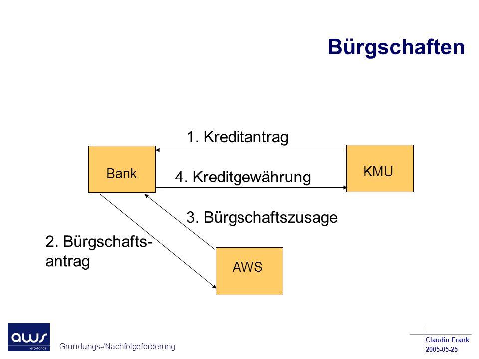 Gründungs-/Nachfolgeförderung Claudia Frank 2005-05-25 Bürgschaften Bank KMU AWS 1. Kreditantrag 2. Bürgschafts- antrag 3. Bürgschaftszusage 4. Kredit