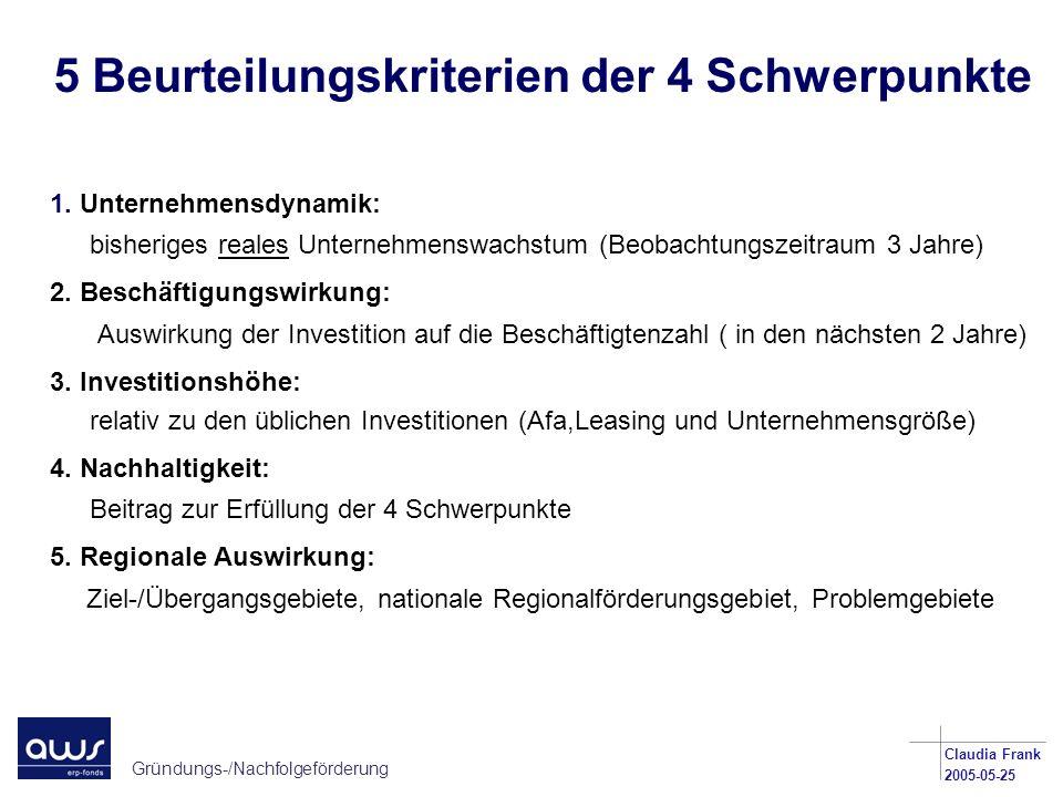 Gründungs-/Nachfolgeförderung Claudia Frank 2005-05-25 5 Beurteilungskriterien der 4 Schwerpunkte 1. Unternehmensdynamik: bisheriges reales Unternehme