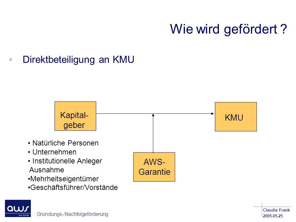Gründungs-/Nachfolgeförderung Claudia Frank 2005-05-25 Wie wird gefördert ? Direktbeteiligung an KMU Kapital- geber KMU AWS- Garantie Natürliche Perso