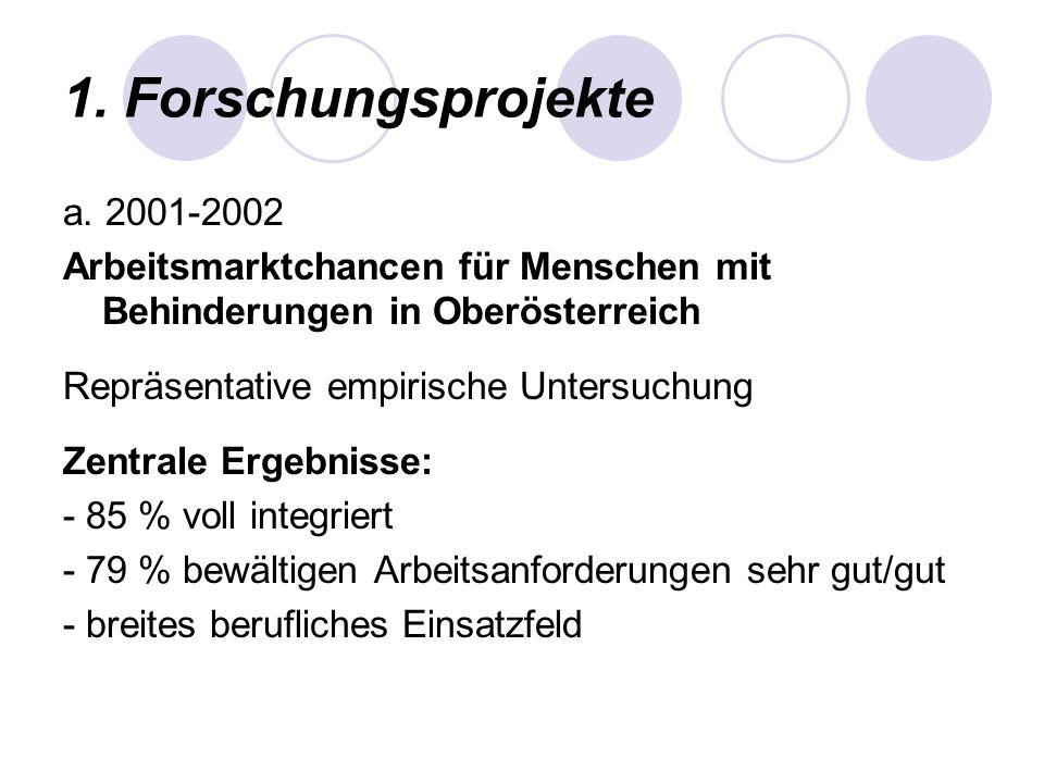 1. Forschungsprojekte a. 2001-2002 Arbeitsmarktchancen für Menschen mit Behinderungen in Oberösterreich Repräsentative empirische Untersuchung Zentral