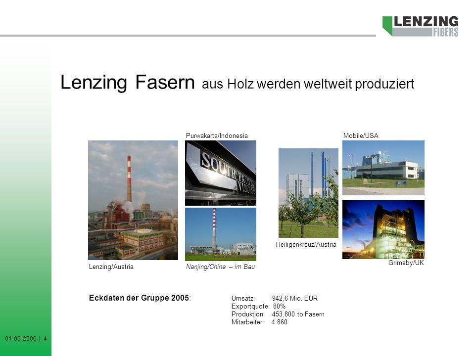 01-09-2006 | 4 Lenzing Fasern aus Holz werden weltweit produziert Eckdaten der Gruppe 2005: Umsatz: 942,6 Mio.