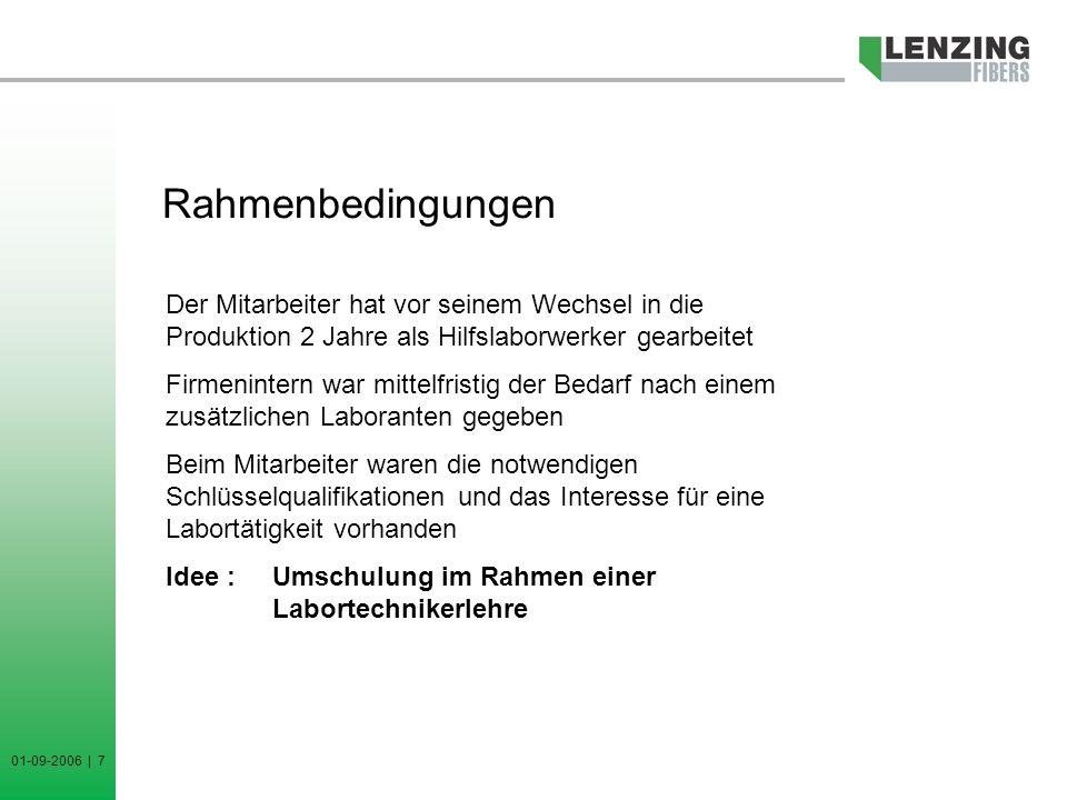 01-09-2006 | 8 Finanzierung LFG AMS AUVA LehrlingsförderungDienstgeberzuschuss