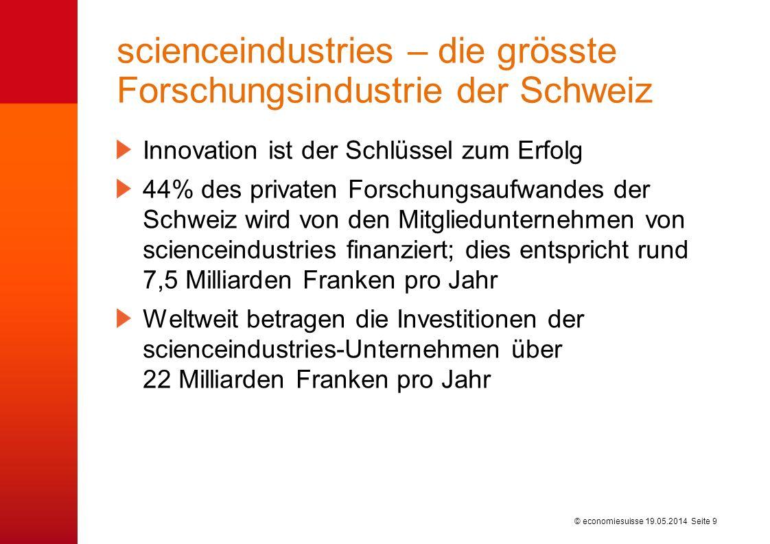 © economiesuisse scienceindustries – die grösste Forschungsindustrie der Schweiz Innovation ist der Schlüssel zum Erfolg 44% des privaten Forschungsau