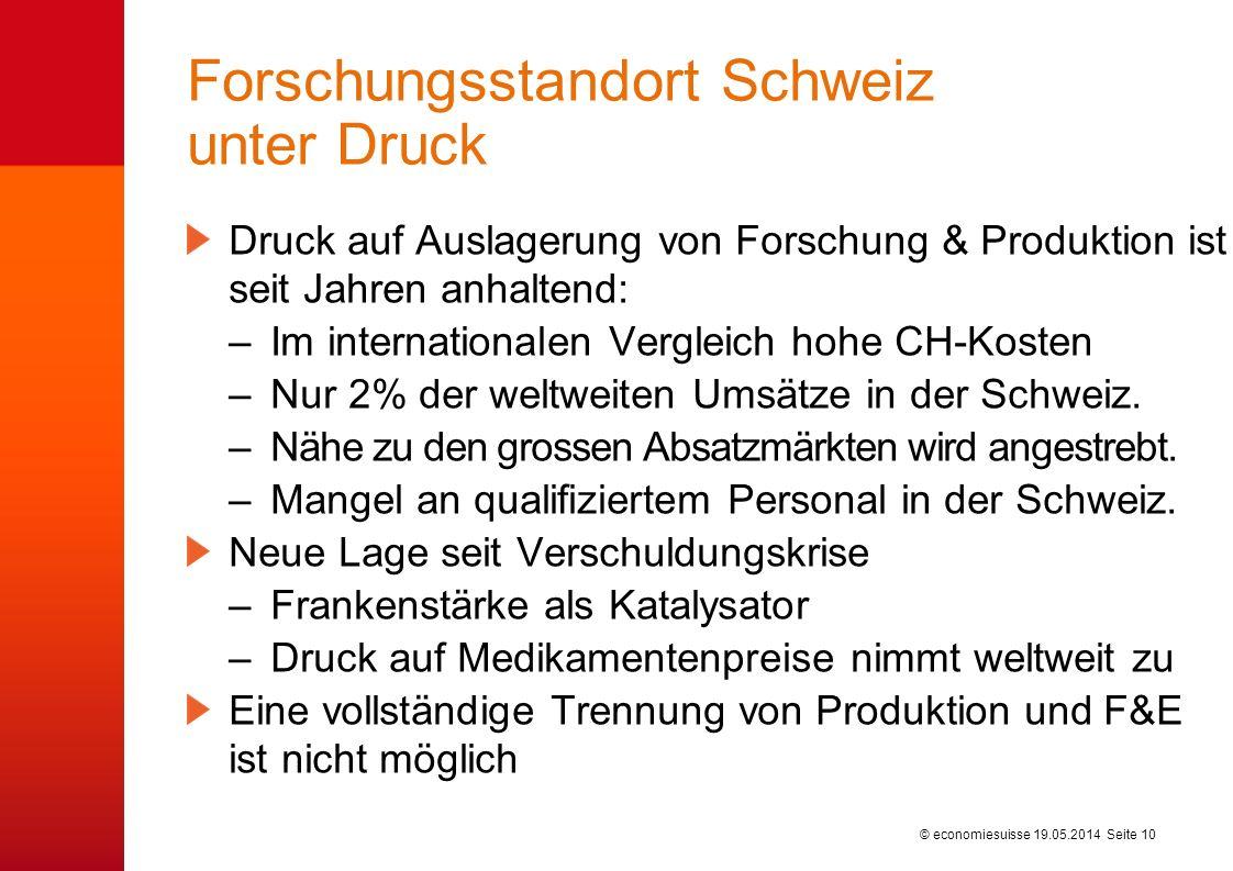 © economiesuisse Forschungsstandort Schweiz unter Druck Druck auf Auslagerung von Forschung & Produktion ist seit Jahren anhaltend: –Im internationale