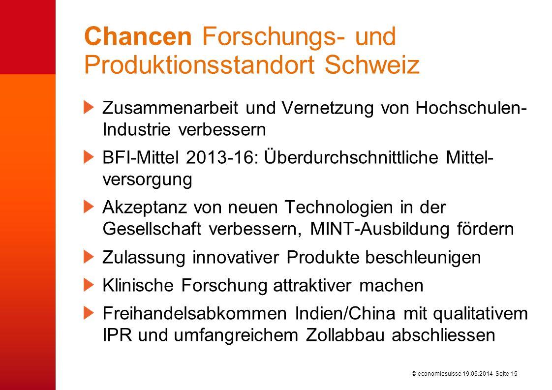 © economiesuisse Chancen Forschungs- und Produktionsstandort Schweiz Zusammenarbeit und Vernetzung von Hochschulen- Industrie verbessern BFI-Mittel 20