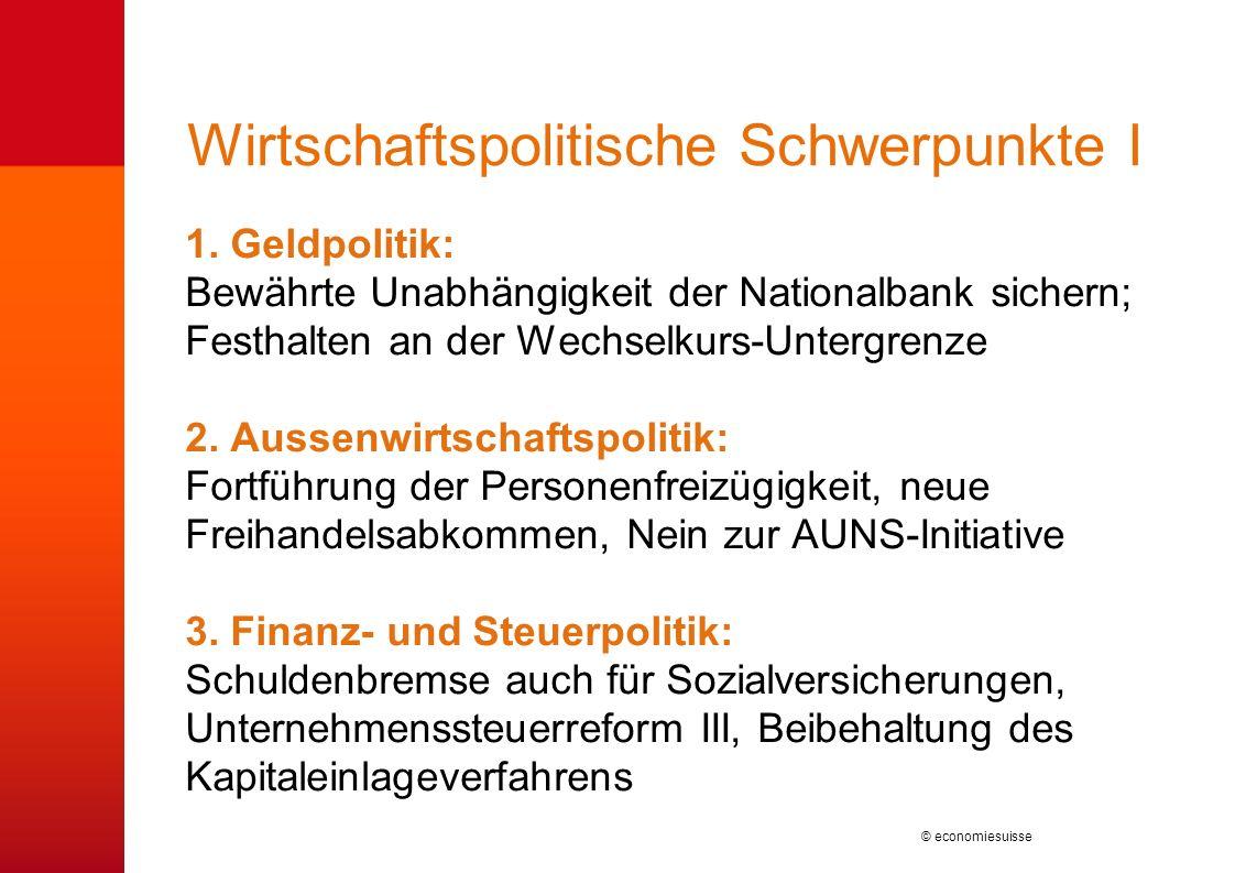 © economiesuisse Wirtschaftspolitische Schwerpunkte I 1. Geldpolitik: Bewährte Unabhängigkeit der Nationalbank sichern; Festhalten an der Wechselkurs-