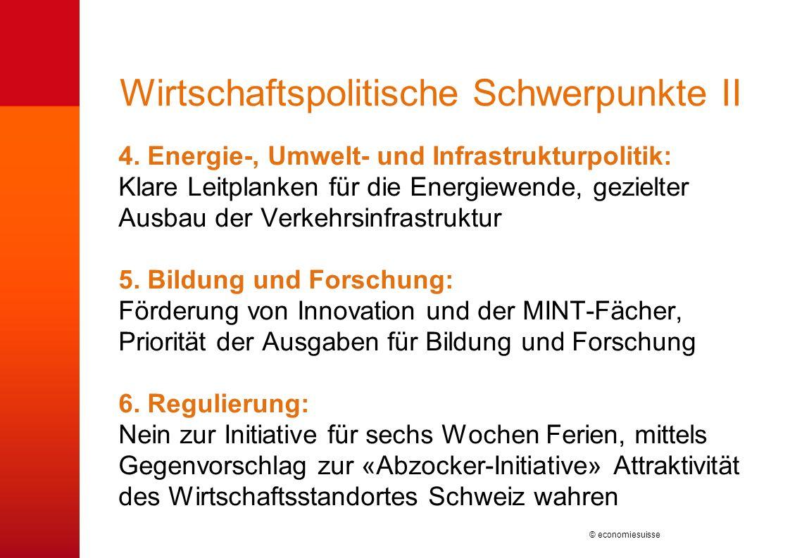 © economiesuisse Wirtschaftspolitische Schwerpunkte II 4. Energie-, Umwelt- und Infrastrukturpolitik: Klare Leitplanken für die Energiewende, gezielte