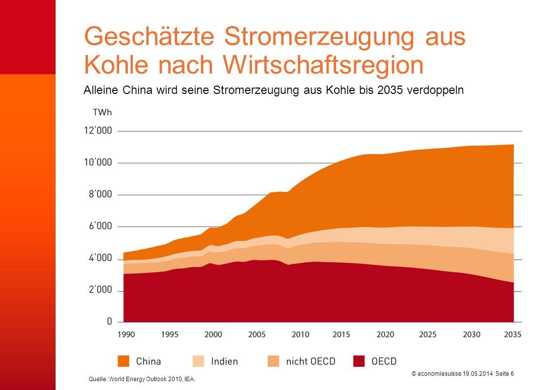 © economiesuisse Alleine China wird seine Stromerzeugung aus Kohle bis 2035 verdoppeln Geschätzte Stromerzeugung aus Kohle nach Wirtschaftsregion 19.05.2014 Seite 6 Quelle: World Energy Outlook 2010, IEA.