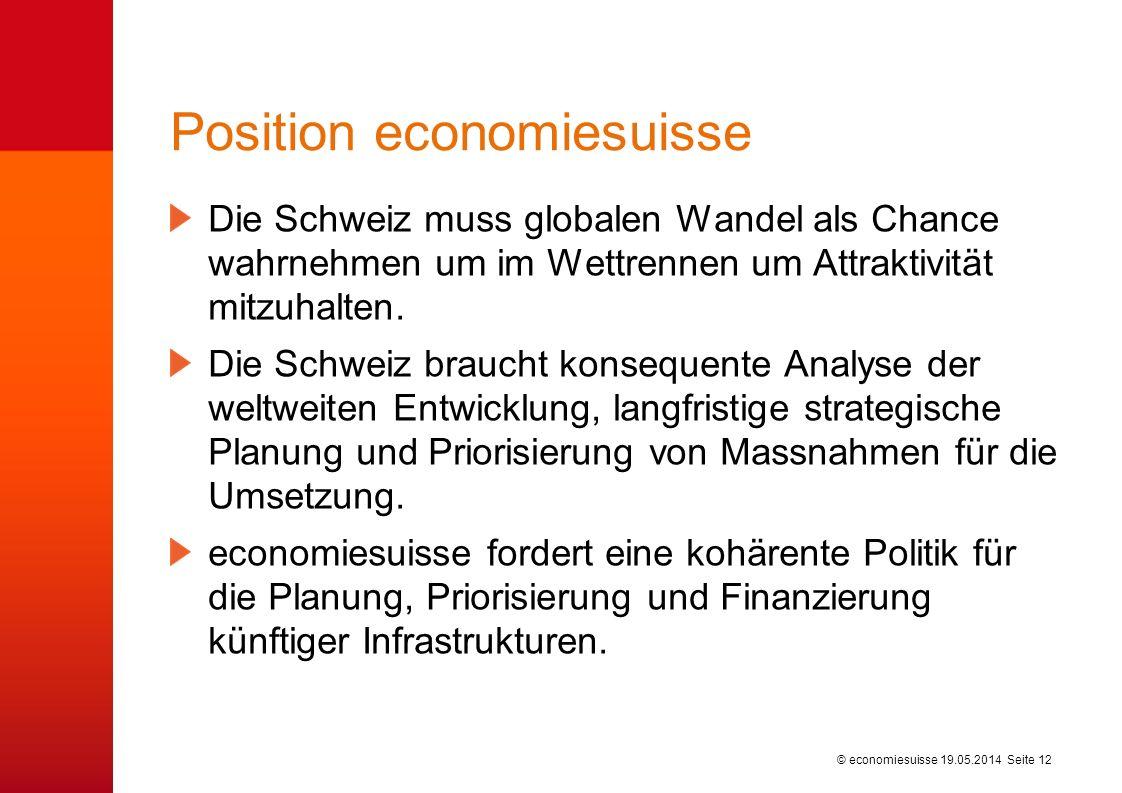 © economiesuisse Position economiesuisse Die Schweiz muss globalen Wandel als Chance wahrnehmen um im Wettrennen um Attraktivität mitzuhalten. Die Sch