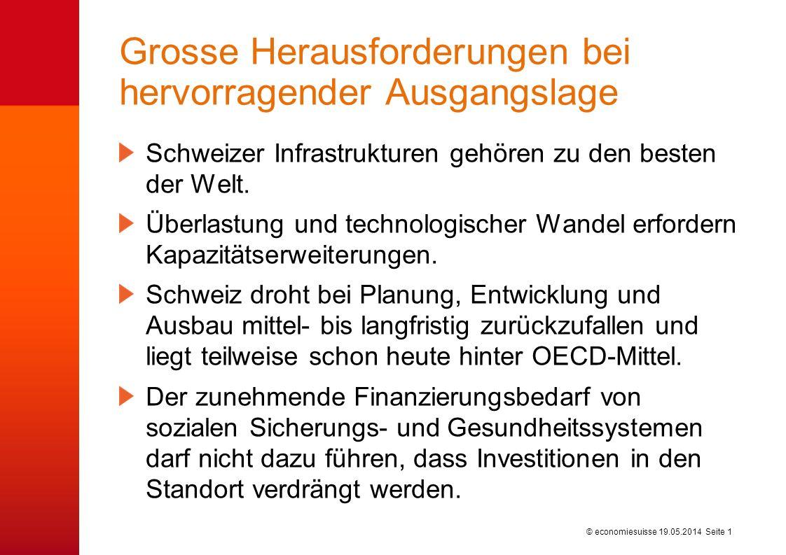 © economiesuisse Grosse Herausforderungen bei hervorragender Ausgangslage Schweizer Infrastrukturen gehören zu den besten der Welt. Überlastung und te