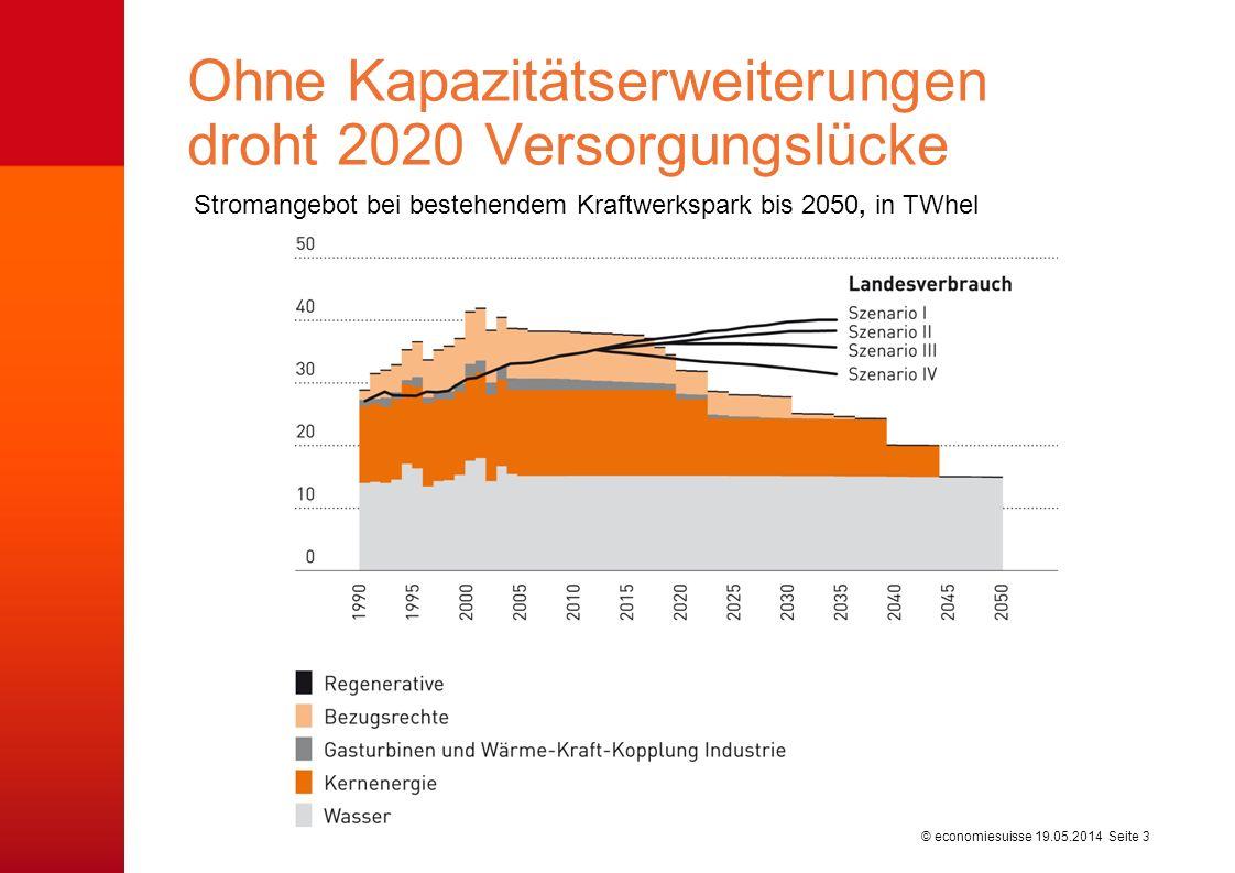 © economiesuisse Stromangebot bei bestehendem Kraftwerkspark bis 2050, in TWhel Ohne Kapazitätserweiterungen droht 2020 Versorgungslücke 19.05.2014 Se