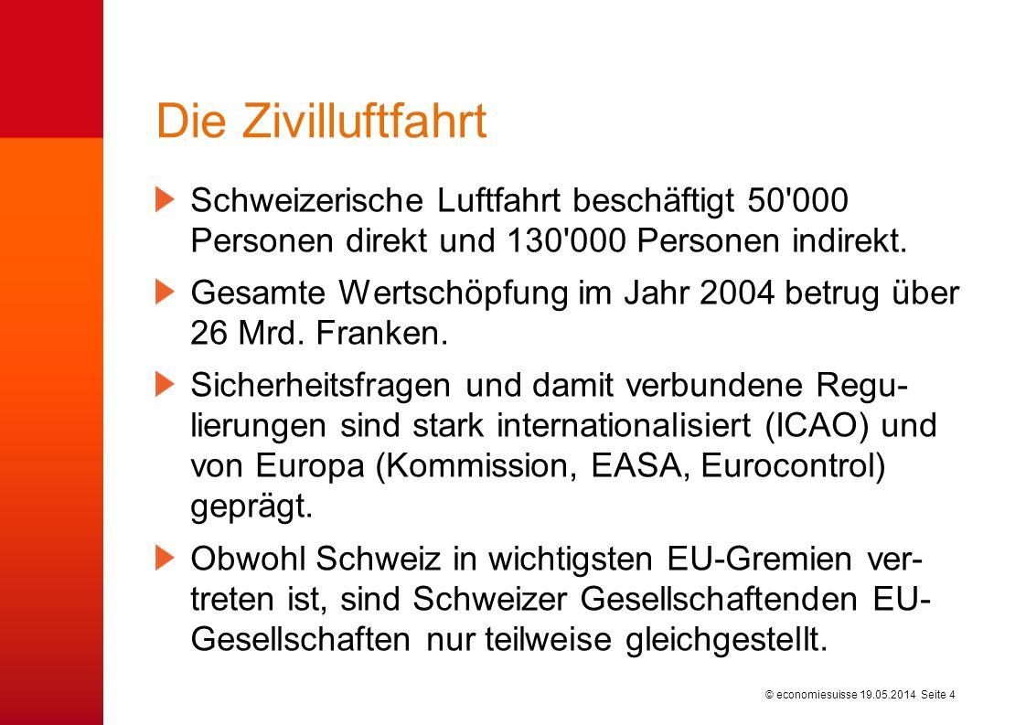 © economiesuisse Die Zivilluftfahrt Schweizerische Luftfahrt beschäftigt 50'000 Personen direkt und 130'000 Personen indirekt. Gesamte Wertschöpfung i
