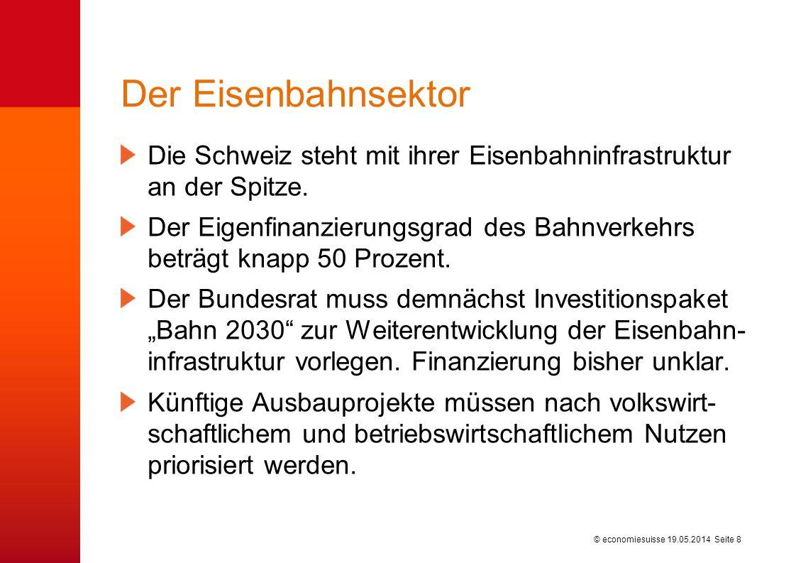 © economiesuisse Der Eisenbahnsektor Die Schweiz steht mit ihrer Eisenbahninfrastruktur an der Spitze. Der Eigenfinanzierungsgrad des Bahnverkehrs bet