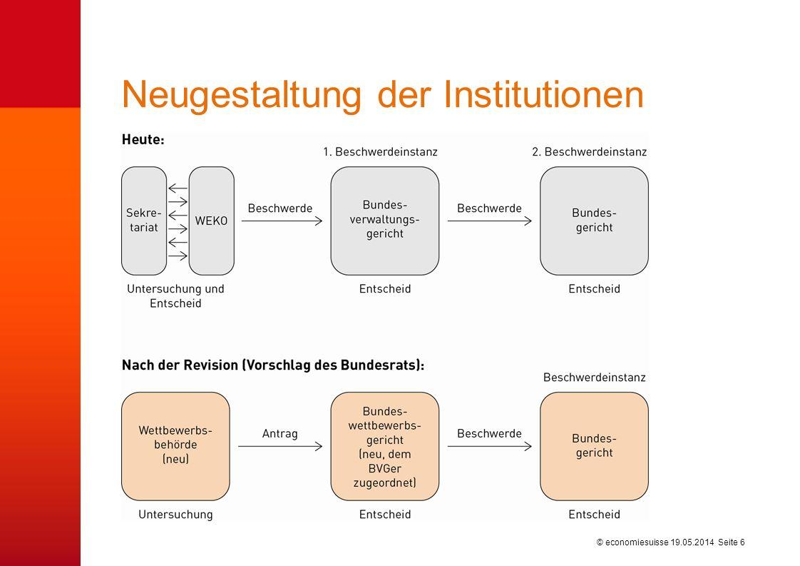 © economiesuisse Neugestaltung der Institutionen 19.05.2014 Seite 6