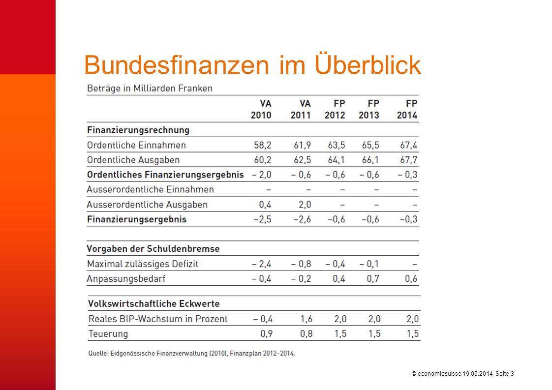 © economiesuisse19.05.2014 Seite 4 Rote Zahlen in naher Zukunft