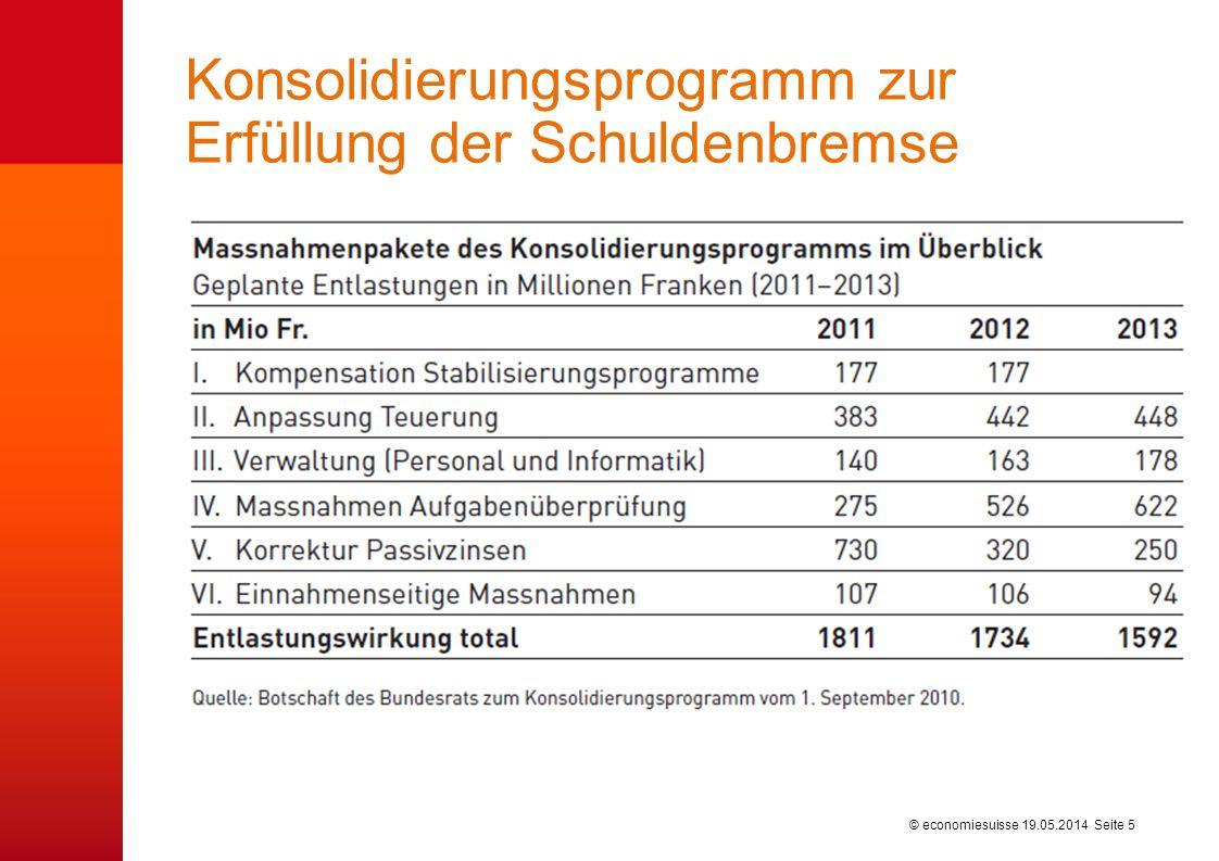 © economiesuisse Konsolidierungsprogramm zur Erfüllung der Schuldenbremse 19.05.2014 Seite 5