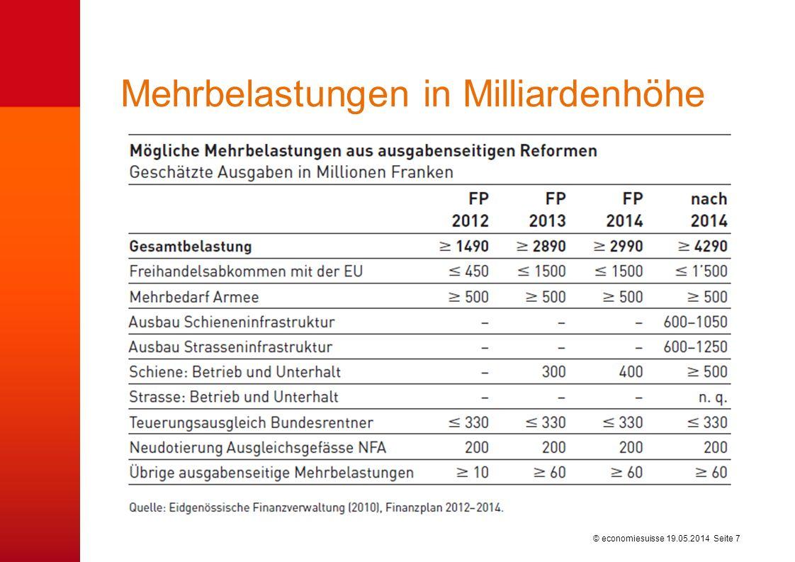 © economiesuisse19.05.2014 Seite 7 Mehrbelastungen in Milliardenhöhe