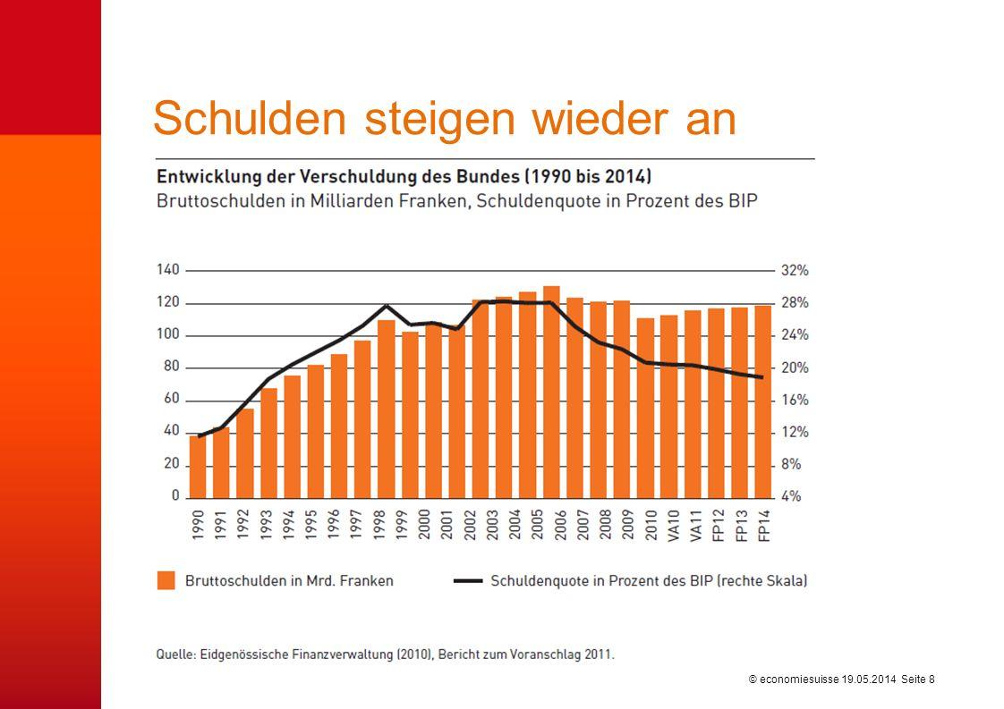 © economiesuisse19.05.2014 Seite 9 Schweiz im internationalen Vergleich