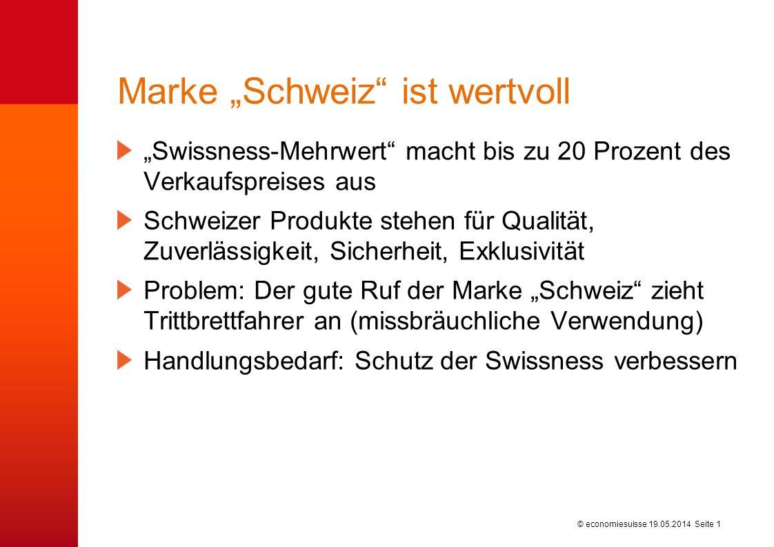 © economiesuisse Marke Schweiz ist wertvoll Swissness-Mehrwert macht bis zu 20 Prozent des Verkaufspreises aus Schweizer Produkte stehen für Qualität,