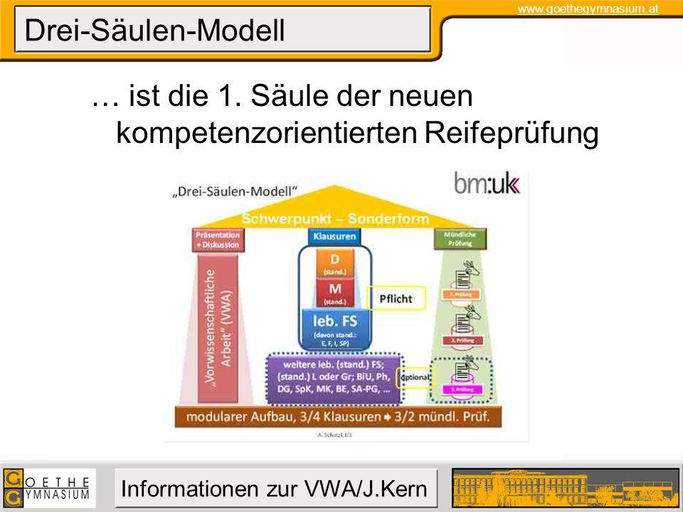 www.goethegymnasium.at Informationen zur VWA/J.Kern Drei-Säulen-Modell … ist die 1. Säule der neuen kompetenzorientierten Reifeprüfung