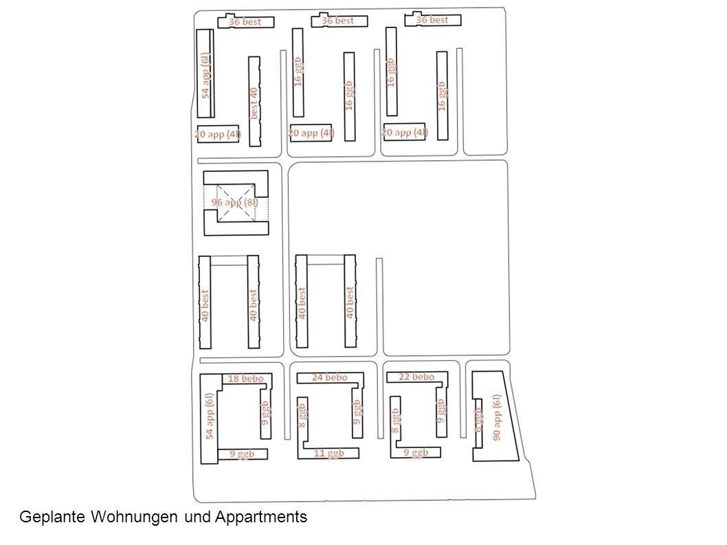 Geplante Wohnungen und Appartments
