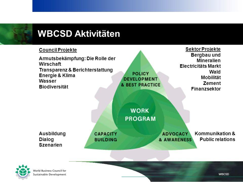 WBCSD Aktivitäten Council Projekte Armutsbekämpfung: Die Rolle der Wirschaft Transparenz & Berichterstattung Energie & Klima Wasser Biodiversität Sektor Projekte Bergbau und Mineralien Electricitäts Markt Wald Mobilität Zement Finanzsektor Ausbildung Dialog Szenarien Kommunikation & Public relations WBCSD