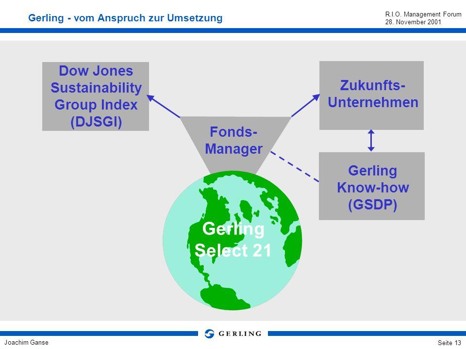 Joachim Ganse R.I.O. Management Forum 28. November 2001 Seite 12 Beispiel - Gerling Select 21 Gerling Select 21 - ein verändertes Investitionsverhalte