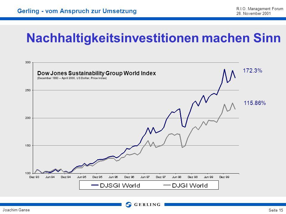 Joachim Ganse R.I.O. Management Forum 28. November 2001 Seite 14 Eckdaten des Publikumsfonds Auflage zum 1.10.2000 Startinvestition durch Gerling Nutz