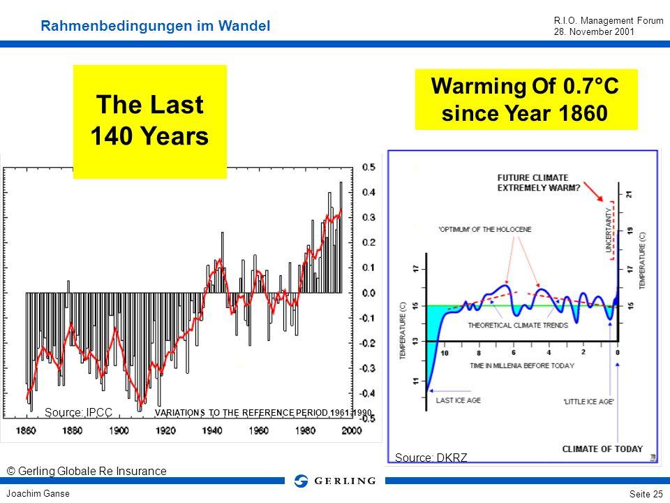 Joachim Ganse R.I.O. Management Forum 28. November 2001 Seite 24 4.4 7.9 12.7 Klima - ein Versicherungsthema und eine globale Herausforderung Rahmenbe