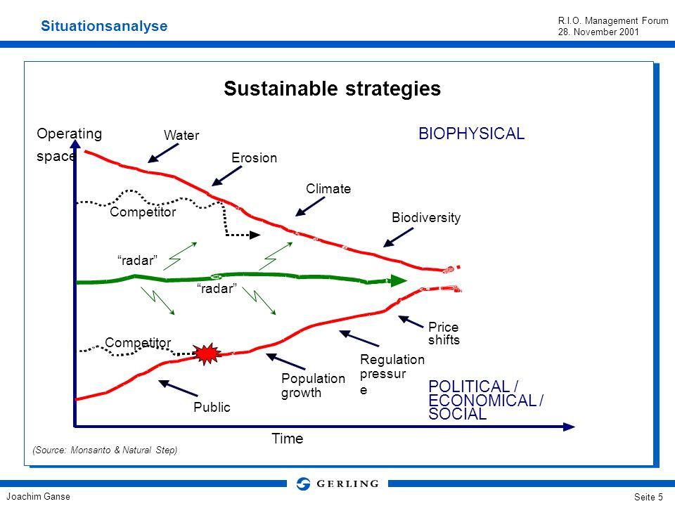 Joachim Ganse R.I.O. Management Forum 28. November 2001 Seite 4 Situationsanalyse Ansprüche an global agierende Unternehmen sind Verantwortung und Tra