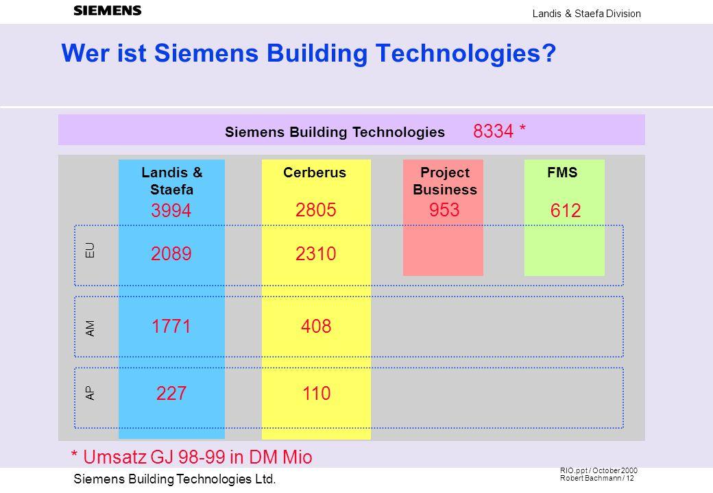 Siemens Building Technologies Ltd.