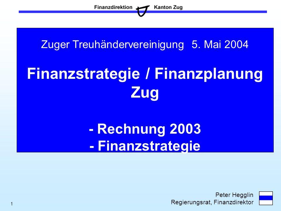 Peter Hegglin Regierungsrat, Finanzdirektor 1 Zuger Treuhändervereinigung 5. Mai 2004 Finanzstrategie / Finanzplanung Zug - Rechnung 2003 - Finanzstra