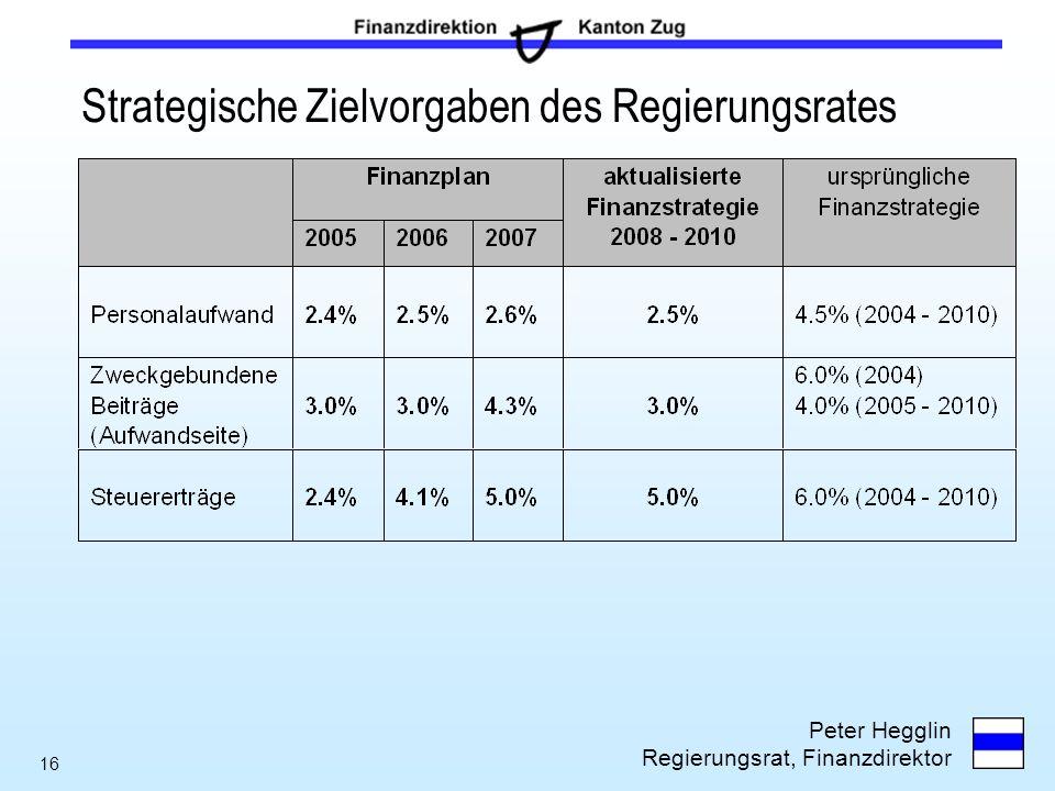 Peter Hegglin Regierungsrat, Finanzdirektor 16 Strategische Zielvorgaben des Regierungsrates